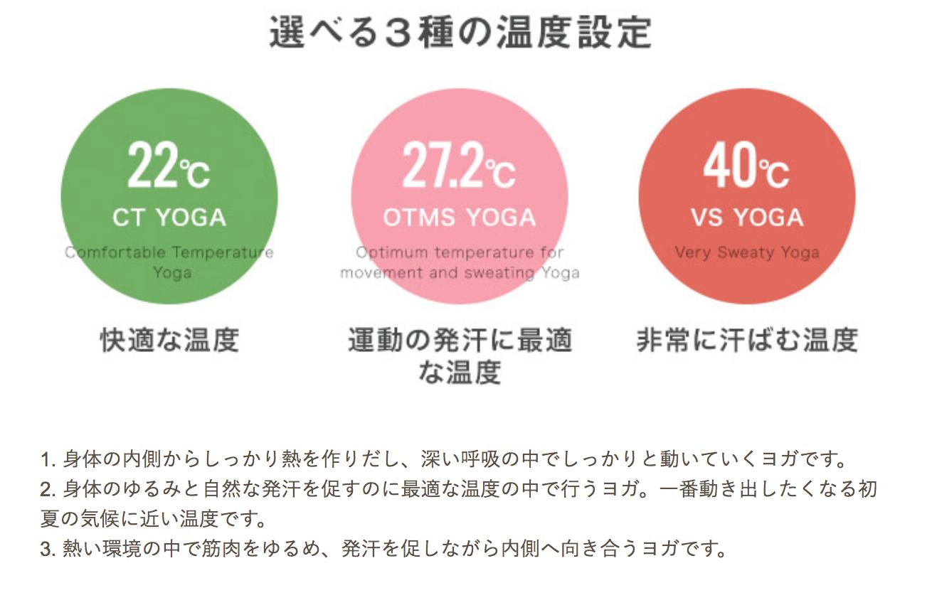 zen placeホットと常温のヨガ温度