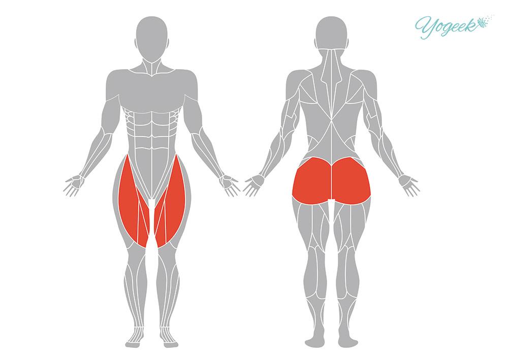 足の親指を掴んで立つポーズの効果がある筋肉