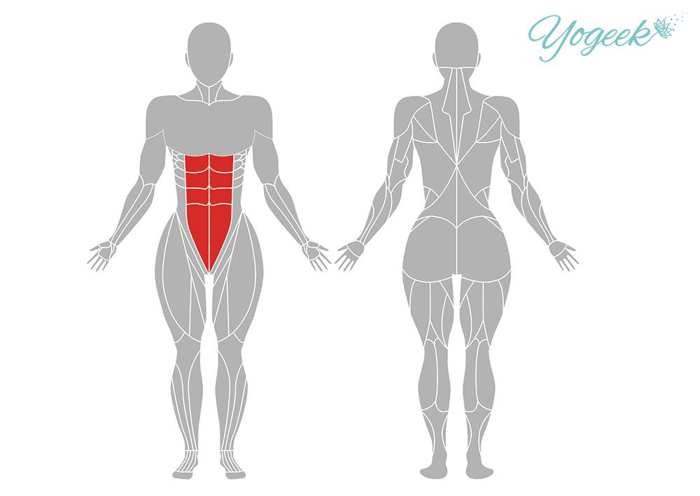 ガス抜きのポーズの効果の期待できる身体部位