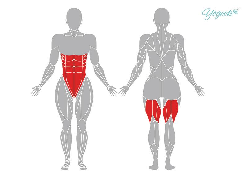 かんぬきのポーズの効果の期待できる筋肉部位