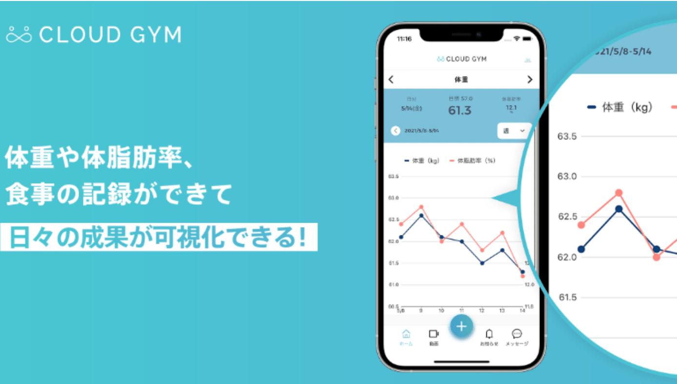 CLOUDGYMの管理アプリ